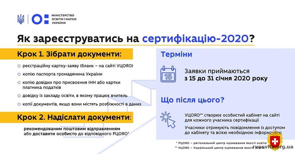 Розпочалася реєстрація для участі у сертифікації вчителів початкової школи