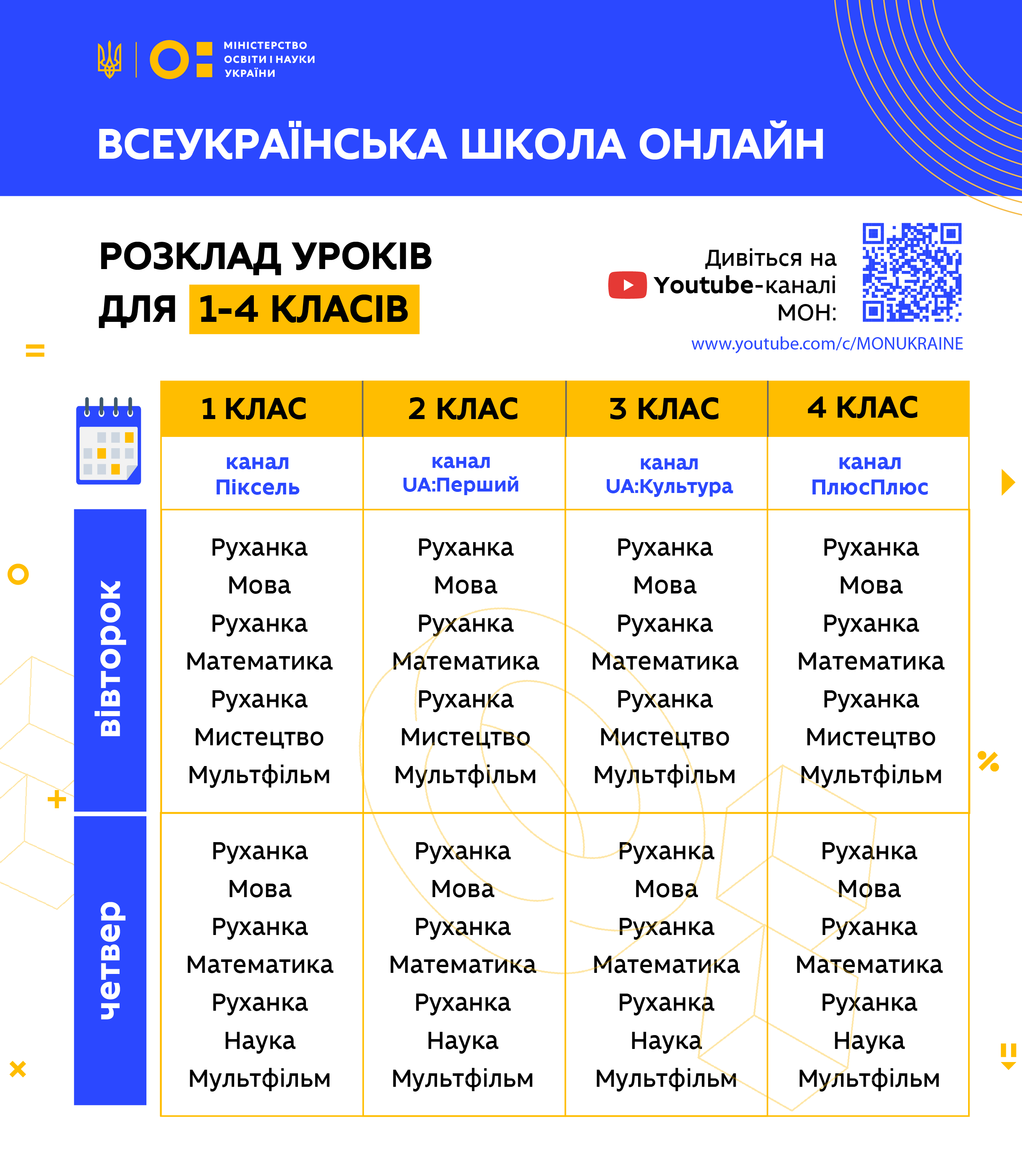 Уроки для 1-4 класів в межах Всеукраїнської школи онлайн: розклад уроків з темами, корисні посилання на  YouTube МОН та доступність