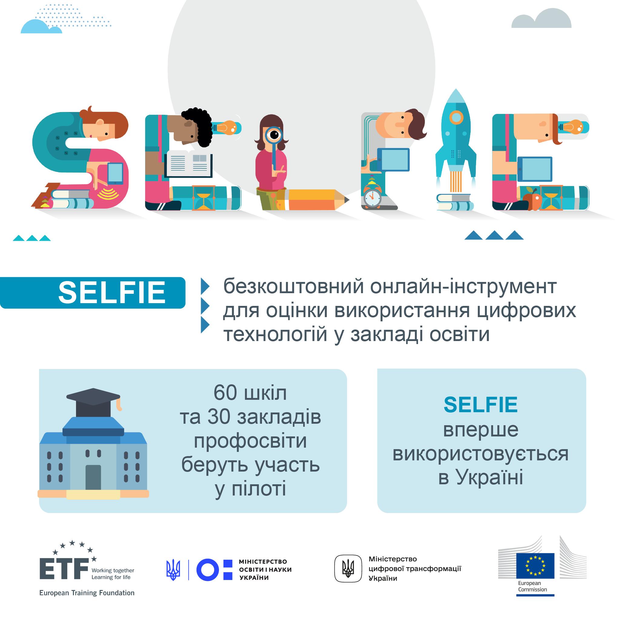 Профтехосвіта Рівненщини бере участь у пілотному проекті SELFIE
