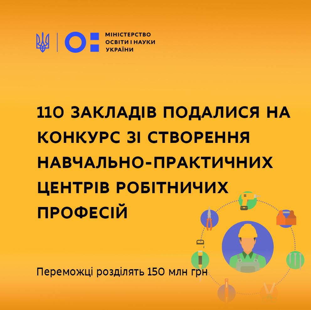 7 закладів профтехосвіти Рівненщини подалися на конкурс зі створення навчально-практичних центрів робітничих професій