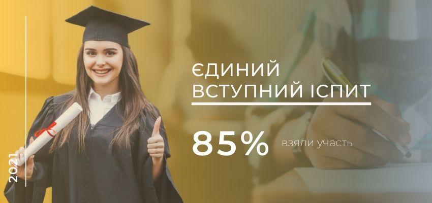 2 232 учасника на Рівненщині склали ЄВІ з іноземних мов